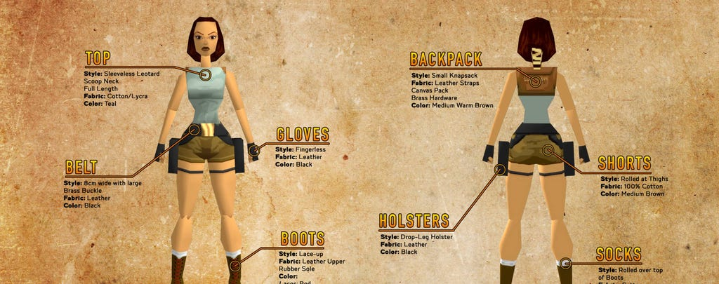 A graphic showing a cosplay guide for Lara's classic outfit in 1996 Tomb Raider