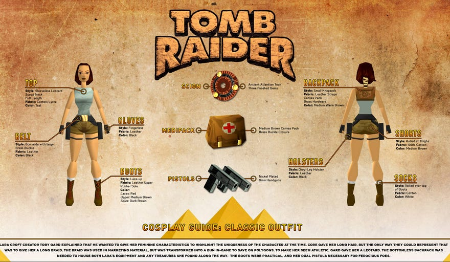 TR1 Cosplay Guides thumbnail