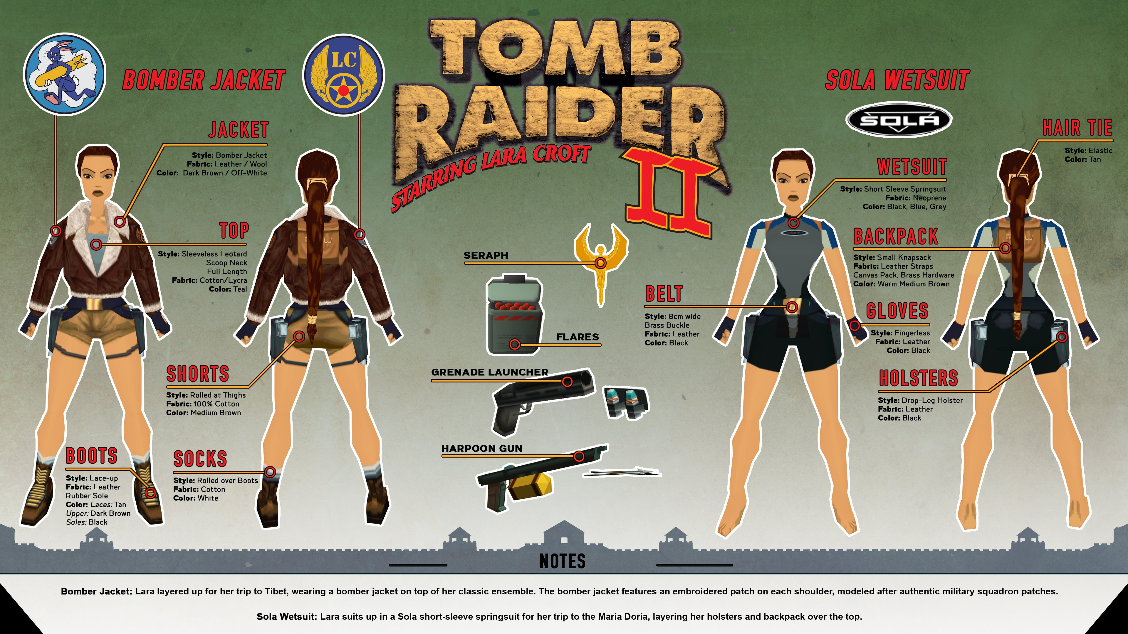 A graphic showing a cosplay guide for both Lara Croft's bomber jacket outfit and the sola wetsuit outfit from Tomb Raider II. The TRII logo is at the top and the bottom has a great wall element spanning the bottom. The front and back of both outfits are featured with notes, as well as different accessories like her harpoon gun and flares. Written notes are on the bottom of the graphic.