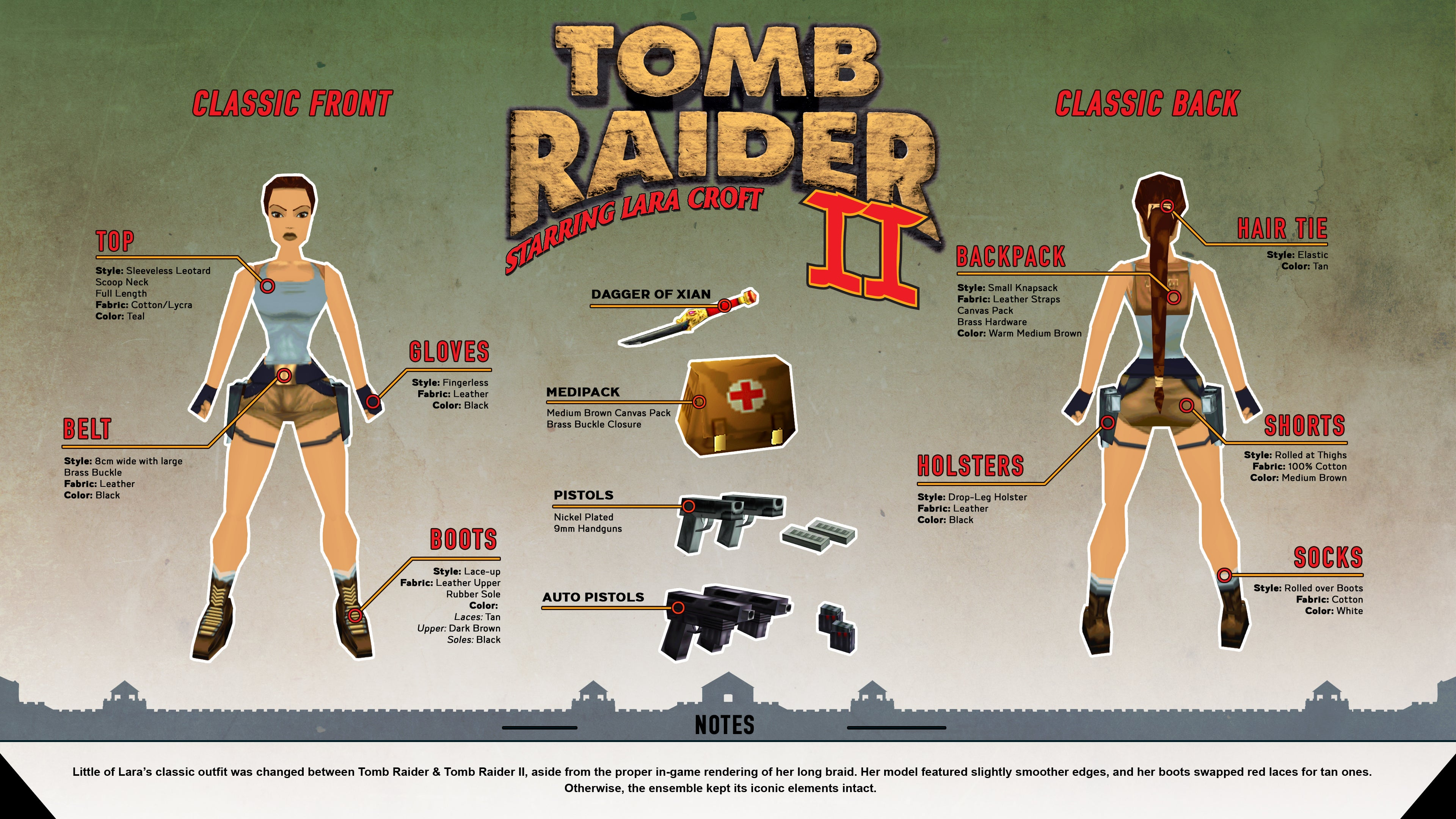 A graphic showing a cosplay guide for Lara Croft's classic outfit in Tomb Raider II. The TRII logo is at the top and the bottom has a great wall element spanning the bottom. The front and back of her outfit are featured with notes, as well as different accessories like her pistols and a medipack. Written notes are on the bottom of the graphic.