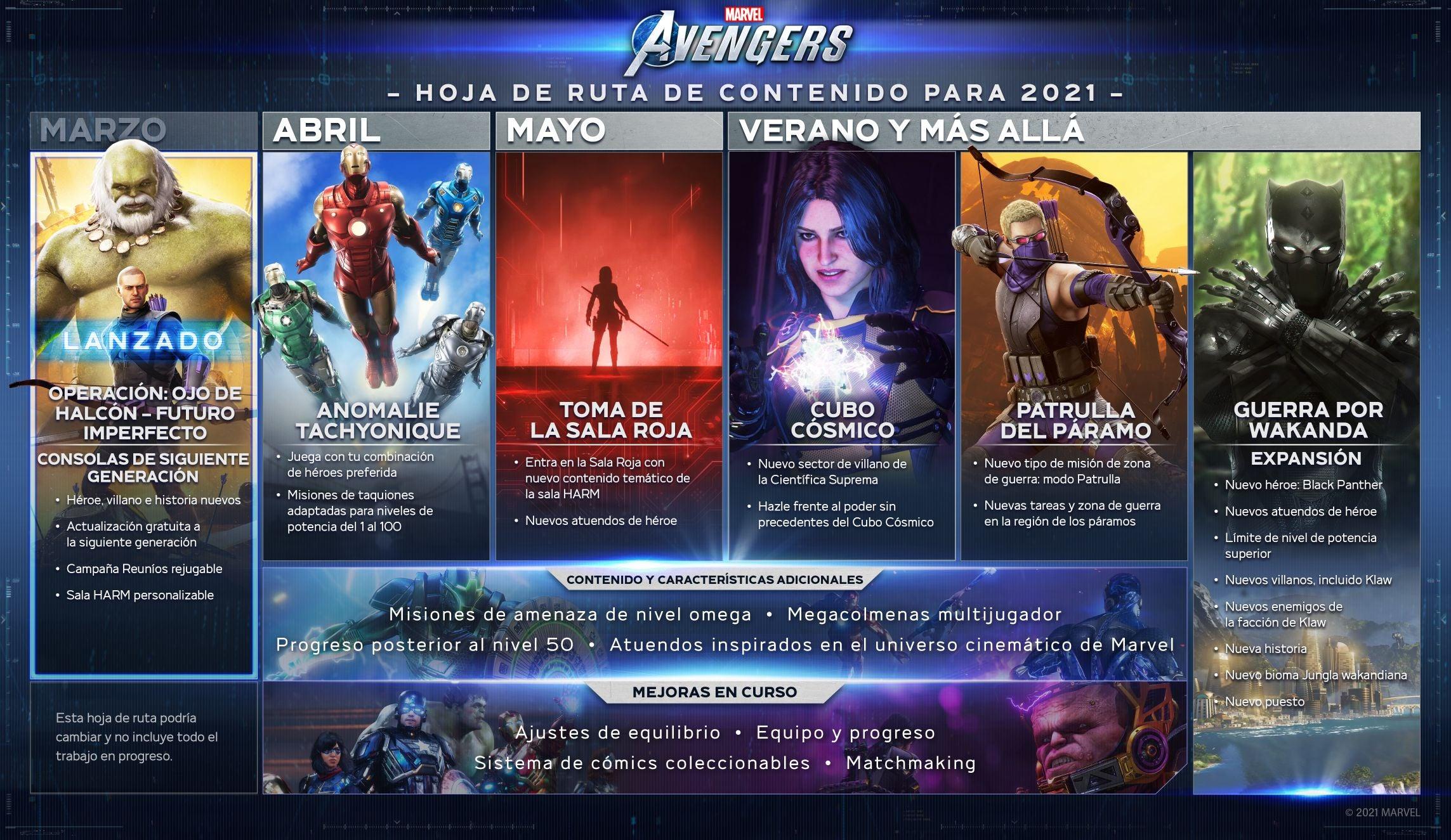 Marvel's Avengers presenta su hoja de ruta de contenidos para el mes de abril